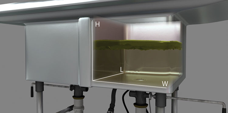 sink measurement
